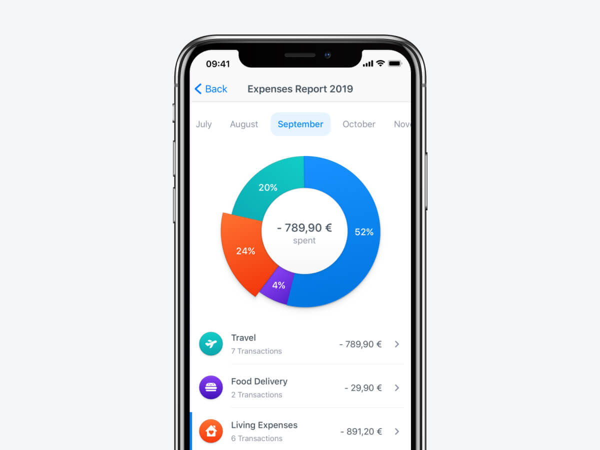 Expenses Report App for Sketch