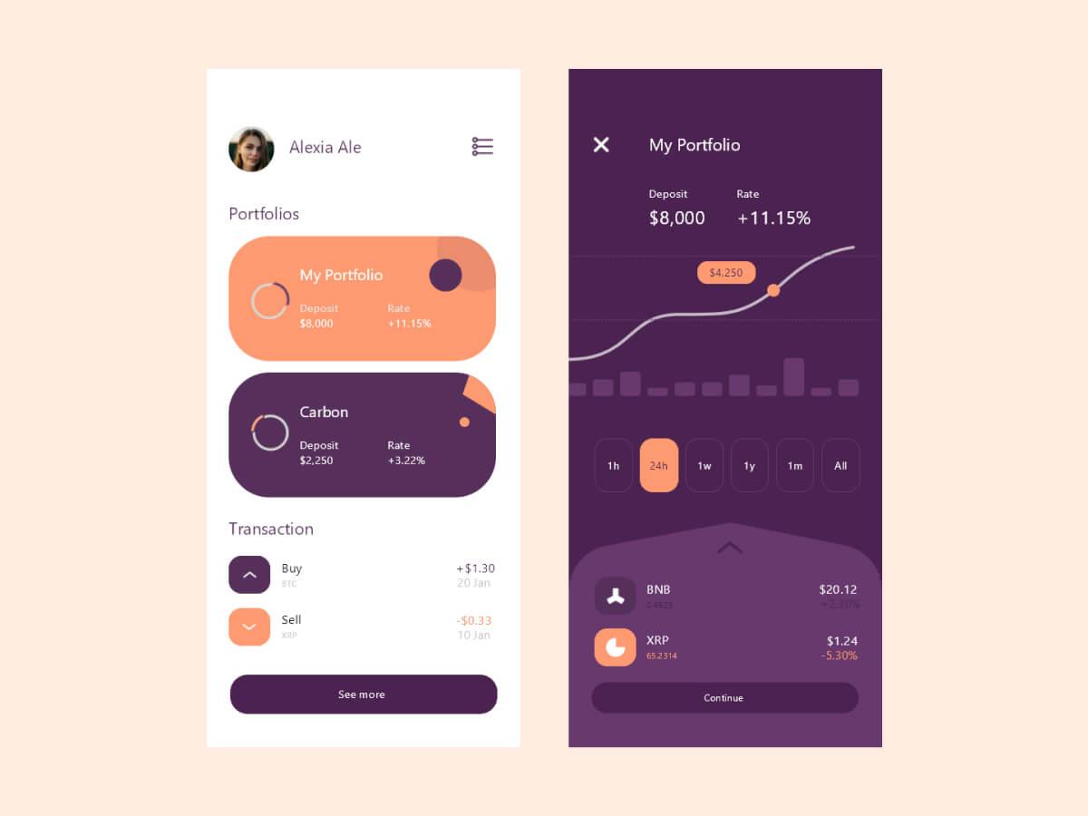 Finance Portfolio App for Sketch