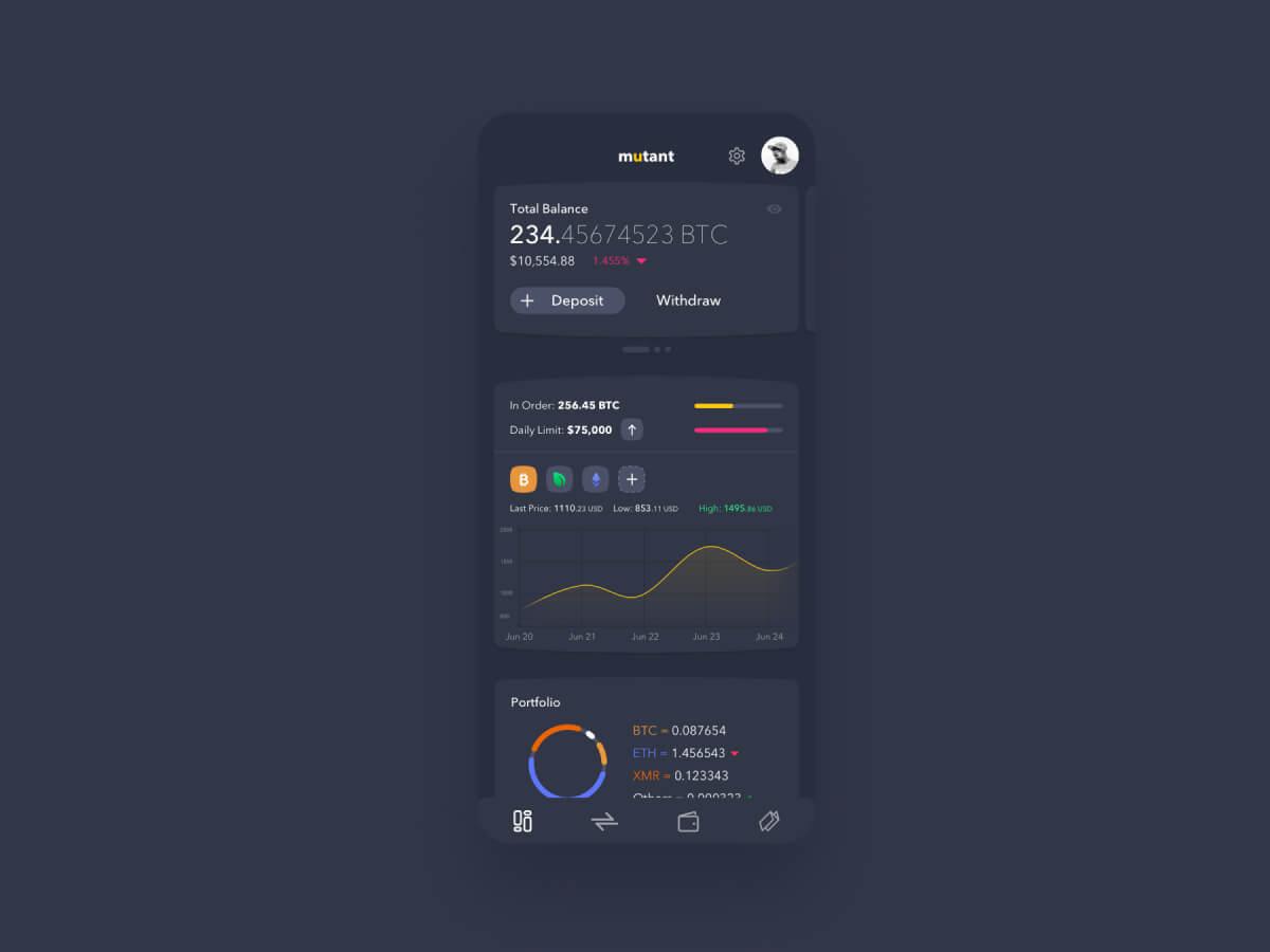 Mutant Mobile App - Sketch UI Kits