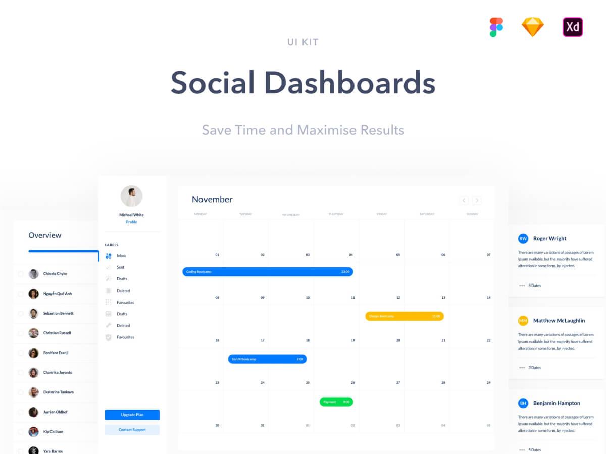 Social Dashboards Sketch UI Kit